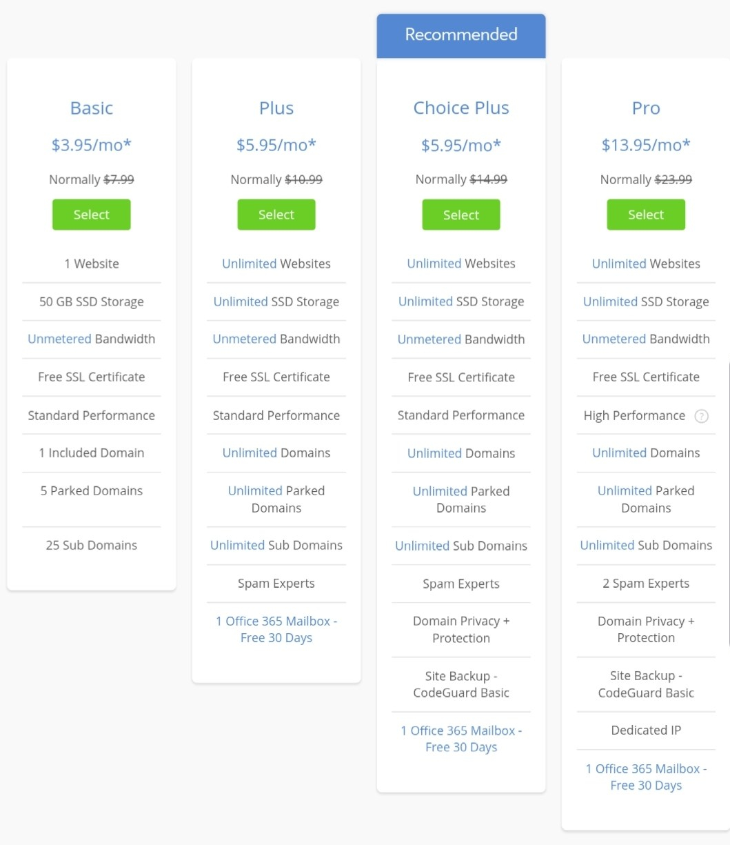 Bluehost Black Friday Sale 2019: up to 65%